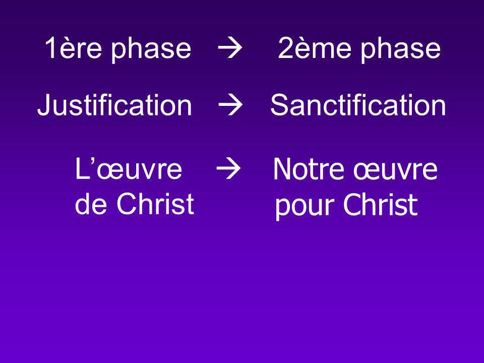 1ère phase 2ème phase Justification Sanctification Lœuvre de Christ Notre œuvre pour Christ