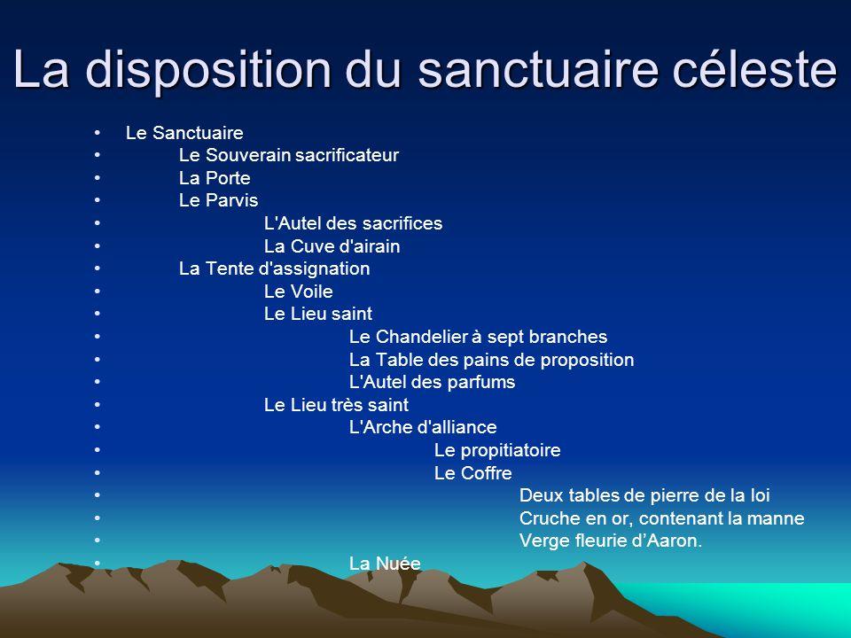 La disposition du sanctuaire céleste Le Sanctuaire Le Souverain sacrificateur La Porte Le Parvis L'Autel des sacrifices La Cuve d'airain La Tente d'as