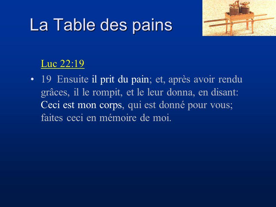 La Table des pains Luc 22:19 19 Ensuite il prit du pain; et, après avoir rendu grâces, il le rompit, et le leur donna, en disant: Ceci est mon corps,