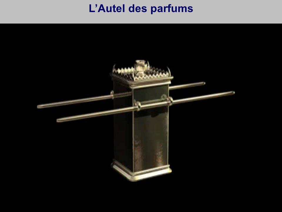 LAutel des parfums