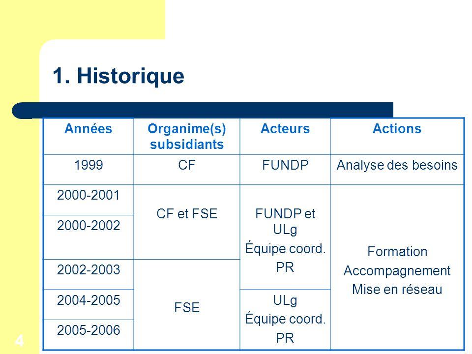 4 1. Historique AnnéesOrganime(s) subsidiants ActeursActions 1999CFFUNDPAnalyse des besoins 2000-2001 CF et FSEFUNDP et ULg Équipe coord. PR Formation