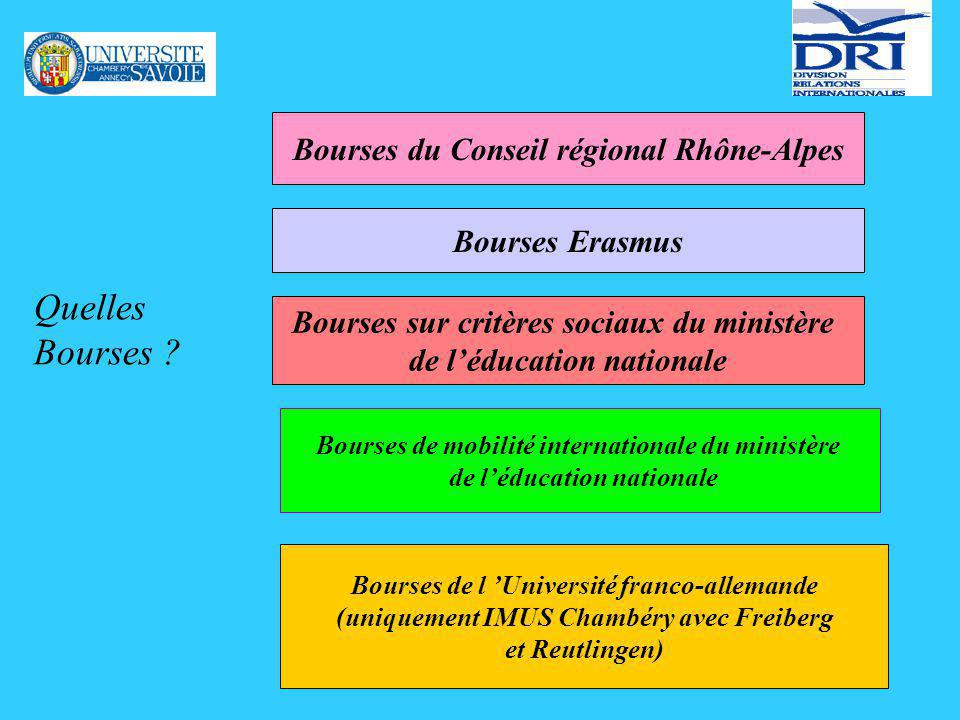 Bourses Erasmus Deux mobilités étudiantes Erasmus : 1- Mobilité études 3 à 12 mois à partir de la 2ème année détudes (bac+2) 2- Mobilités stages dès la 1ère année détudes (bac+1) durée de 3 à 12 mois (sauf formations courtes type DUT à partir de 2 semaines dès la 1ère année)