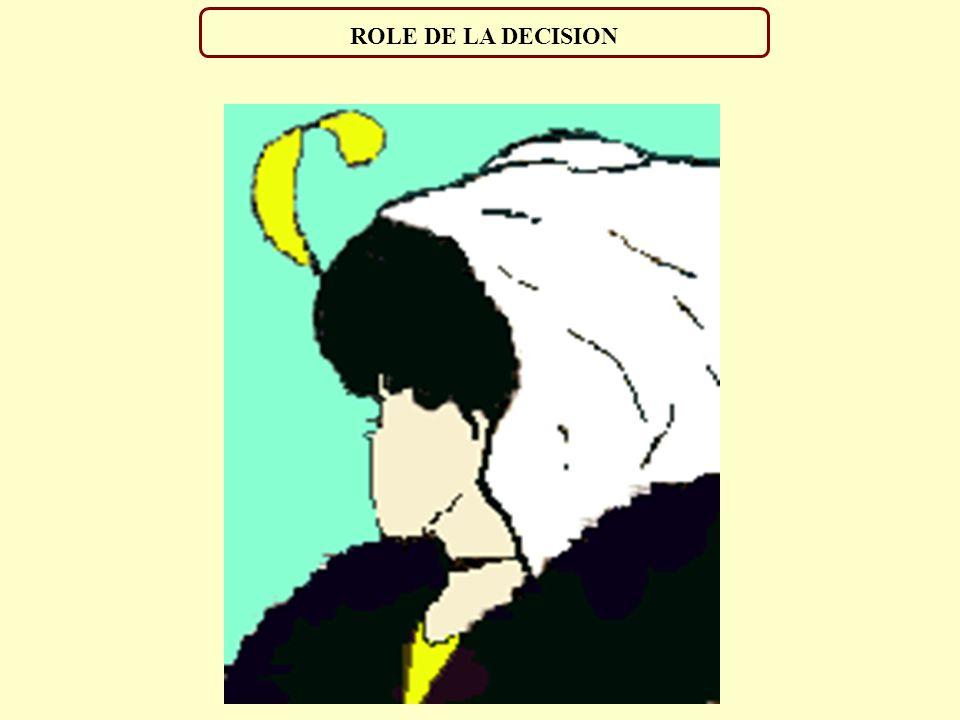 ROLE DE LA DECISION lèvres front yeux menton nez lèvres front yeux menton nez Version 3D Version 2D