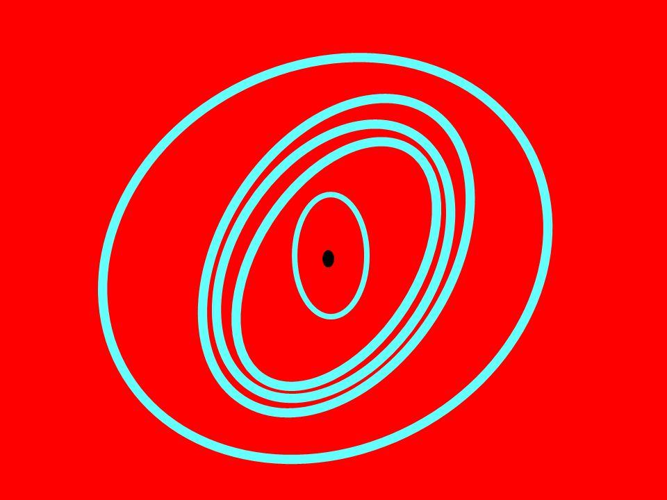 EXPLICATION DES CONTOURS VIRTUELS Les cellules « end stopped » répondent également aux coins présents dans un carré de Kanizsa et dans les contours co