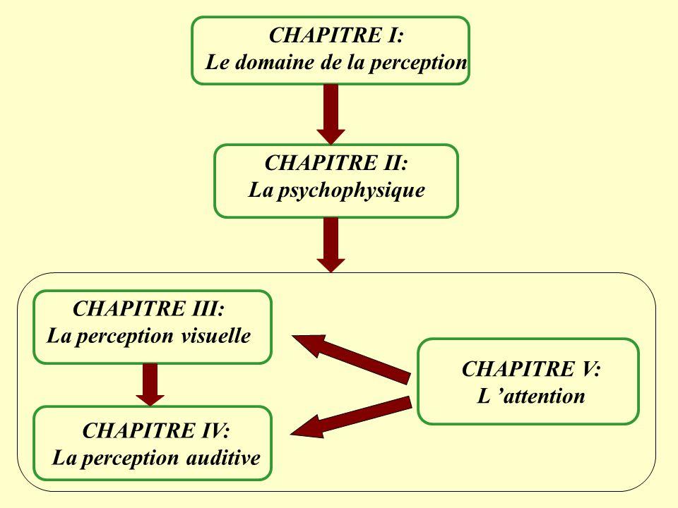 CHAPITRE III: LA PERCEPTION AUDITIVE