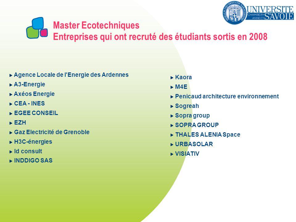 Master Ecotechniques Entreprises qui ont recruté des étudiants sortis en 2008 Agence Locale de l'Energie des Ardennes A3-Energie Axéos Energie CEA - I