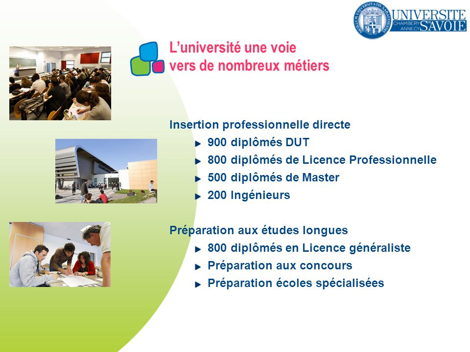Insertion professionnelle Licence Professionnelle : Informatique industrielle (2006)