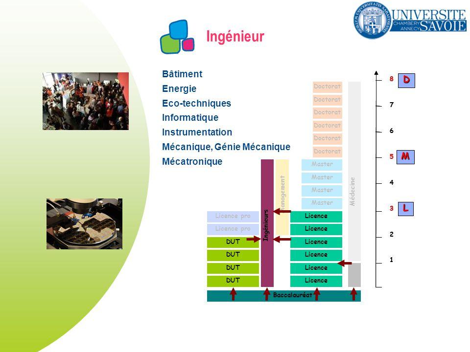 Ingénieur DUT Licence Master Licence pro Doctorat Licence pro Ingénieurs Management Doctorat Médecine Baccalauréat 1 2 3 4 5 6 7 8 1 2 3 4 5 6 7 8 L M D Bâtiment Energie Eco-techniques Informatique Instrumentation Mécanique, Génie Mécanique Mécatronique
