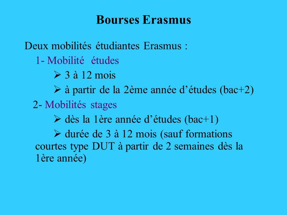 Bourses Erasmus Deux mobilités étudiantes Erasmus : 1- Mobilité études 3 à 12 mois à partir de la 2ème année détudes (bac+2) 2- Mobilités stages dès l