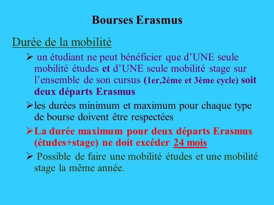 Bourses Erasmus Durée de la mobilité un étudiant ne peut bénéficier que dUNE seule mobilité études et dUNE seule mobilité stage sur lensemble de son c