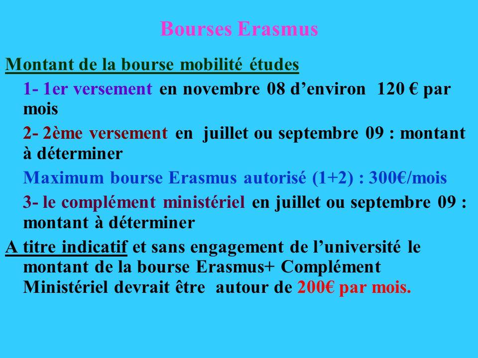 Bourses Erasmus Montant de la bourse mobilité études 1- 1er versement en novembre 08 denviron 120 par mois 2- 2ème versement en juillet ou septembre 09 : montant à déterminer Maximum bourse Erasmus autorisé (1+2) : 300/mois 3- le complément ministériel en juillet ou septembre 09 : montant à déterminer A titre indicatif et sans engagement de luniversité le montant de la bourse Erasmus+ Complément Ministériel devrait être autour de 200 par mois.