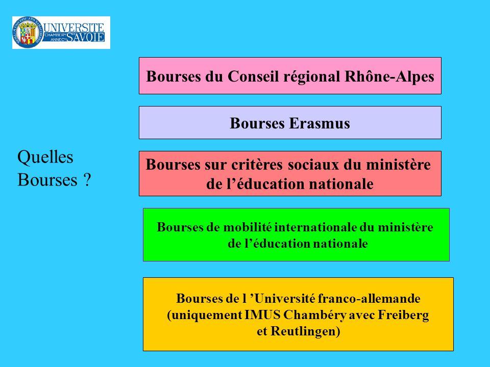 Quelles Bourses ? Bourses du Conseil régional Rhône-Alpes Bourses Erasmus Bourses sur critères sociaux du ministère de léducation nationale Bourses de