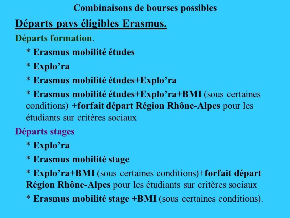 Combinaisons de bourses possibles Départs pays éligibles Erasmus. Départs formation. * Erasmus mobilité études * Explora * Erasmus mobilité études+Exp
