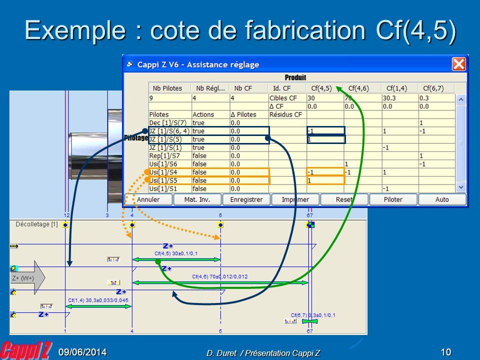 09/06/2014 D. Duret / Présentation Cappi Z 10 Exemple : cote de fabrication Cf(4,5)