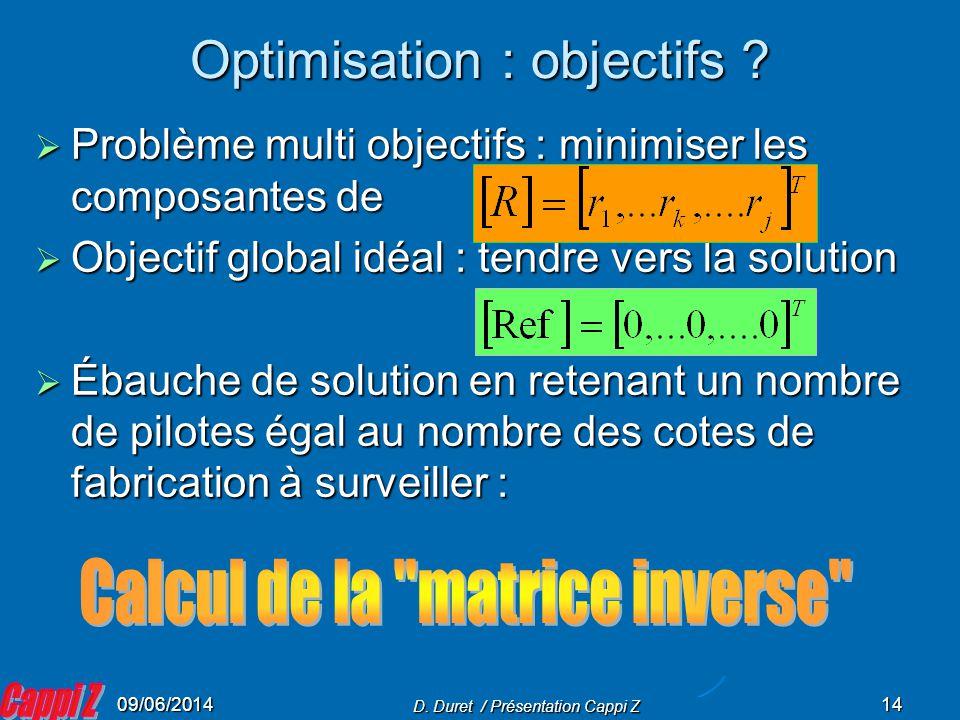 09/06/2014 D.Duret / Présentation Cappi Z 14 Optimisation : objectifs .