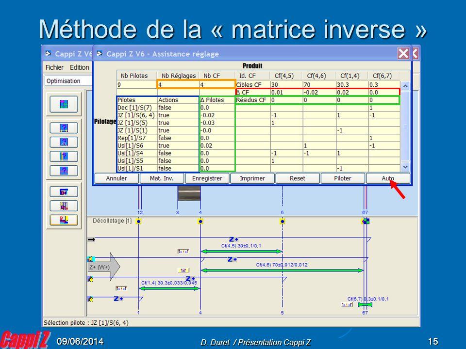09/06/2014 D. Duret / Présentation Cappi Z 15 Méthode de la « matrice inverse »