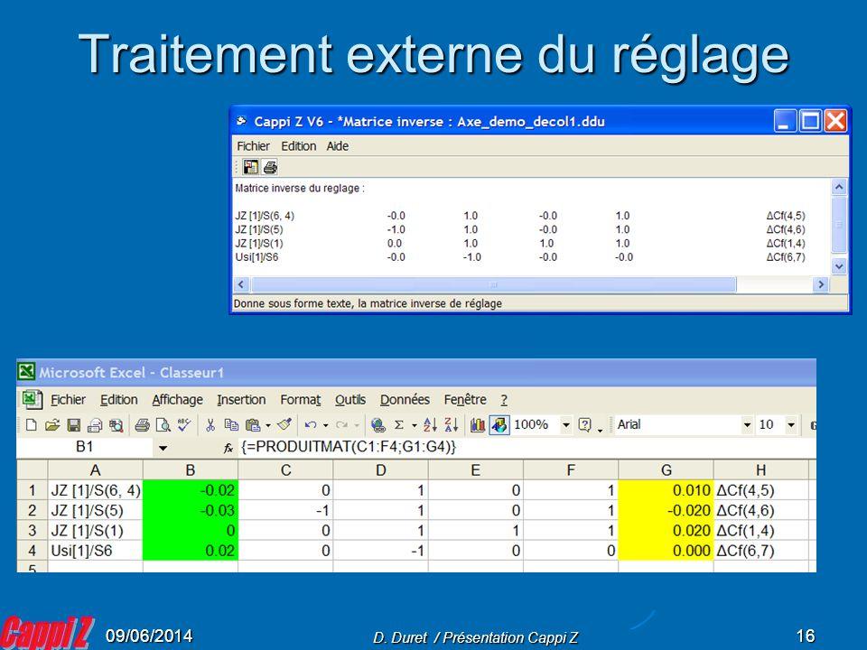 09/06/2014 D. Duret / Présentation Cappi Z 16 Traitement externe du réglage