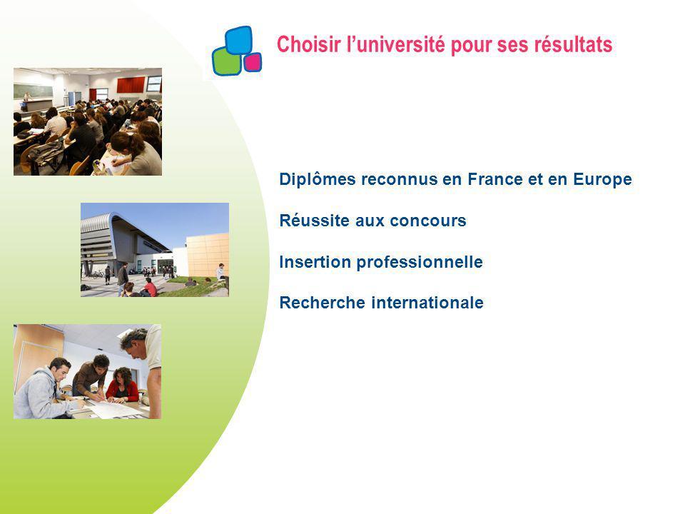 Choisir luniversité pour ses résultats Diplômes reconnus en France et en Europe Réussite aux concours Insertion professionnelle Recherche internationa