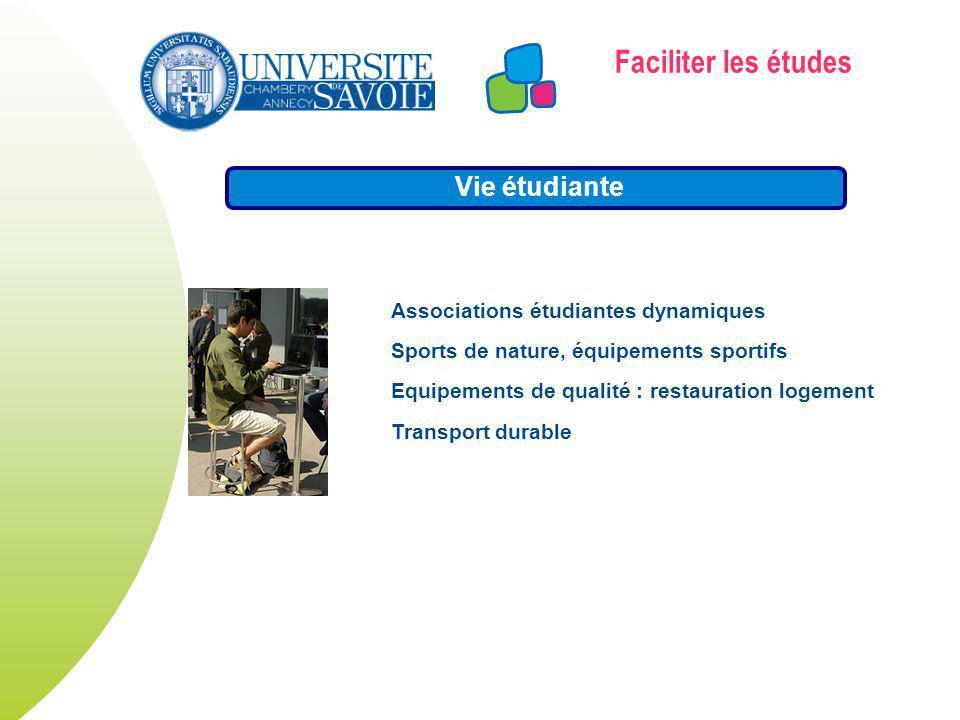 Associations étudiantes dynamiques Sports de nature, équipements sportifs Equipements de qualité : restauration logement Transport durable Faciliter l