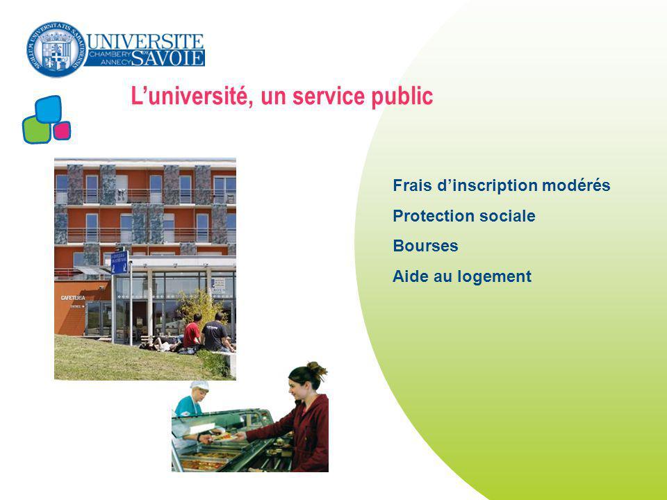 Luniversité, un service public Frais dinscription modérés Protection sociale Bourses Aide au logement