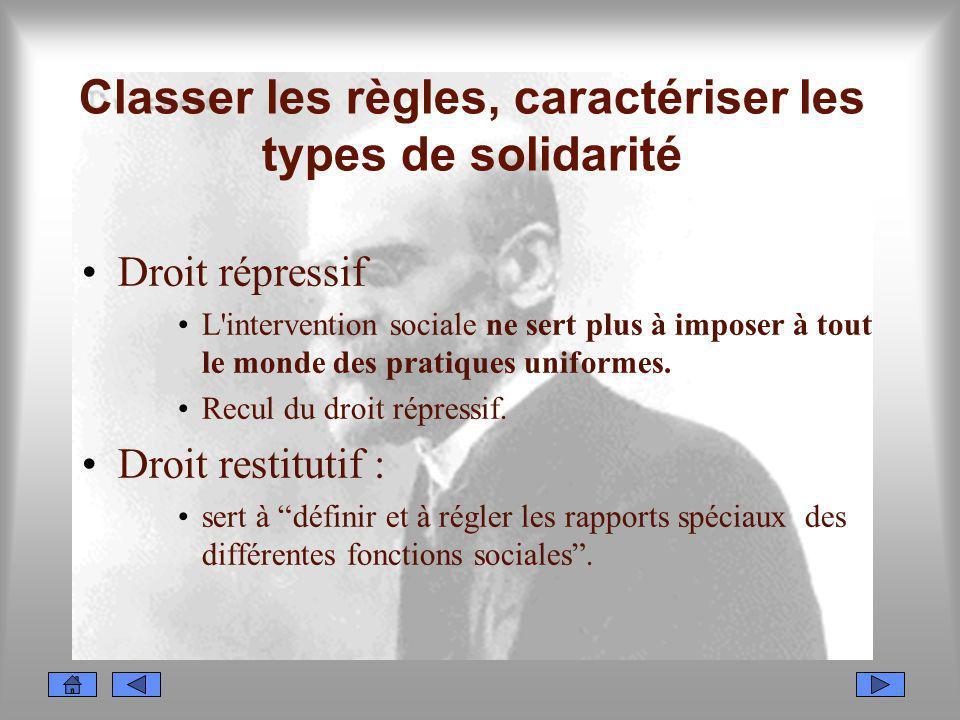 Classer les règles, caractériser les types de solidarité Droit répressif L'intervention sociale ne sert plus à imposer à tout le monde des pratiques u