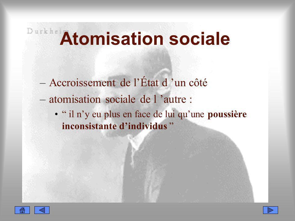 Atomisation sociale –Accroissement de lÉtat d un côté –atomisation sociale de l autre : il ny eu plus en face de lui quune poussière inconsistante din