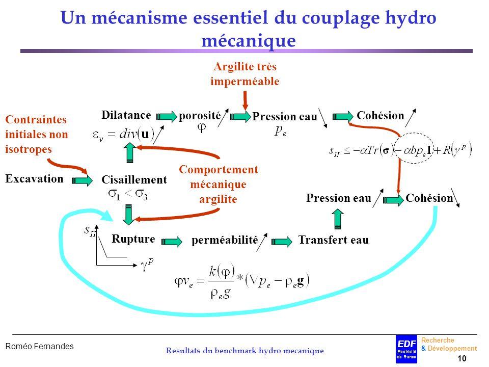 Roméo Fernandes Recherche & Développement 10 Resultats du benchmark hydro mecanique Un mécanisme essentiel du couplage hydro mécanique Excavation Cisa