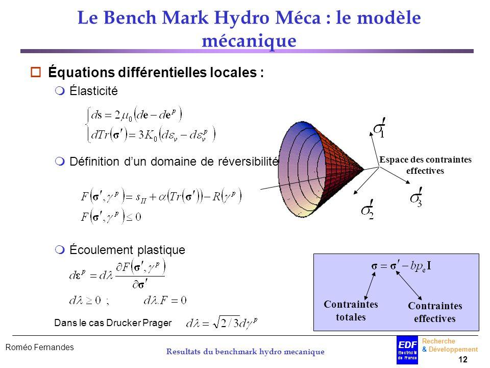 Roméo Fernandes Recherche & Développement 12 Resultats du benchmark hydro mecanique Le Bench Mark Hydro Méca : le modèle mécanique Équations différent