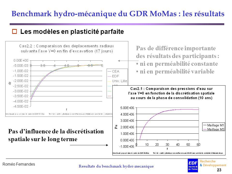Roméo Fernandes Recherche & Développement 23 Resultats du benchmark hydro mecanique Benchmark hydro-mécanique du GDR MoMas : les résultats Les modèles