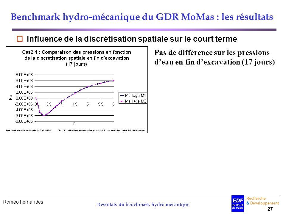 Roméo Fernandes Recherche & Développement 27 Resultats du benchmark hydro mecanique Benchmark hydro-mécanique du GDR MoMas : les résultats Influence d