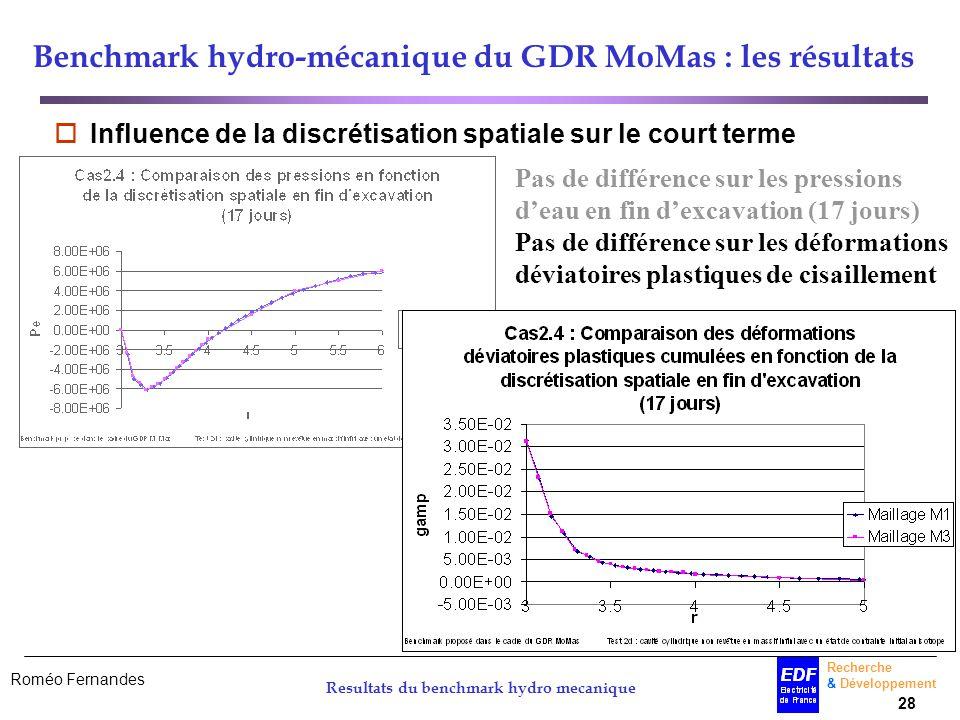 Roméo Fernandes Recherche & Développement 28 Resultats du benchmark hydro mecanique Benchmark hydro-mécanique du GDR MoMas : les résultats Influence d
