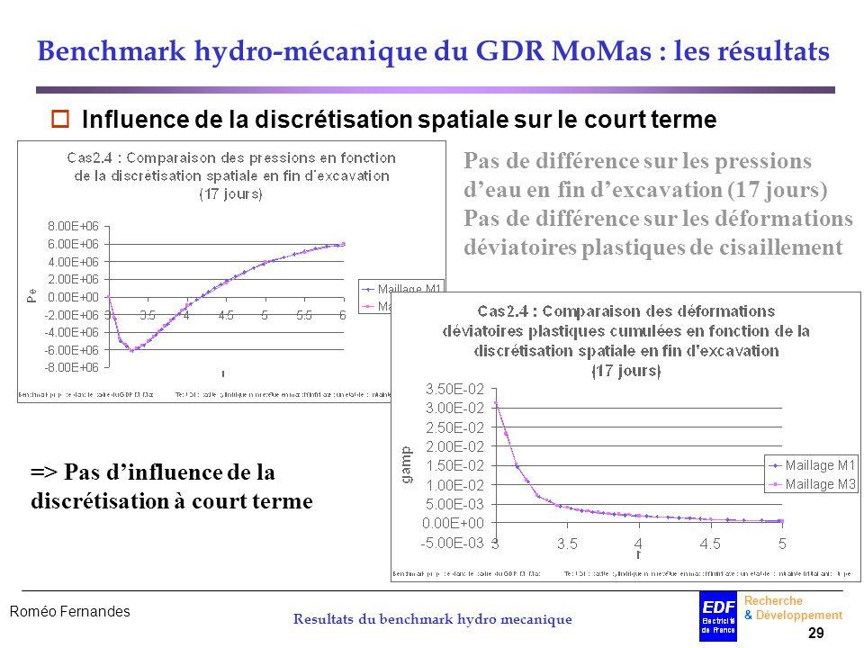 Roméo Fernandes Recherche & Développement 29 Resultats du benchmark hydro mecanique Benchmark hydro-mécanique du GDR MoMas : les résultats Influence d