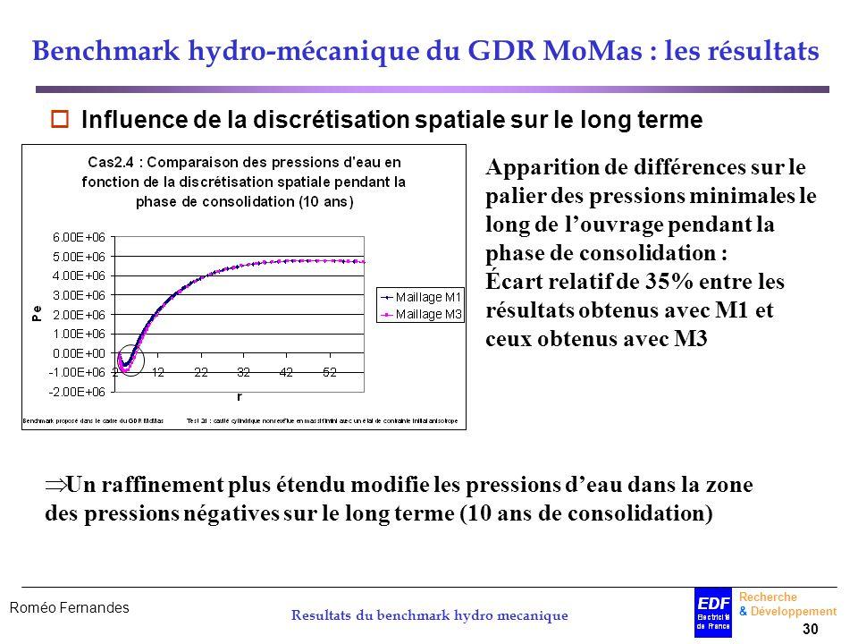Roméo Fernandes Recherche & Développement 30 Resultats du benchmark hydro mecanique Benchmark hydro-mécanique du GDR MoMas : les résultats Influence d