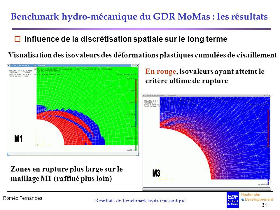 Roméo Fernandes Recherche & Développement 31 Resultats du benchmark hydro mecanique Benchmark hydro-mécanique du GDR MoMas : les résultats Influence d