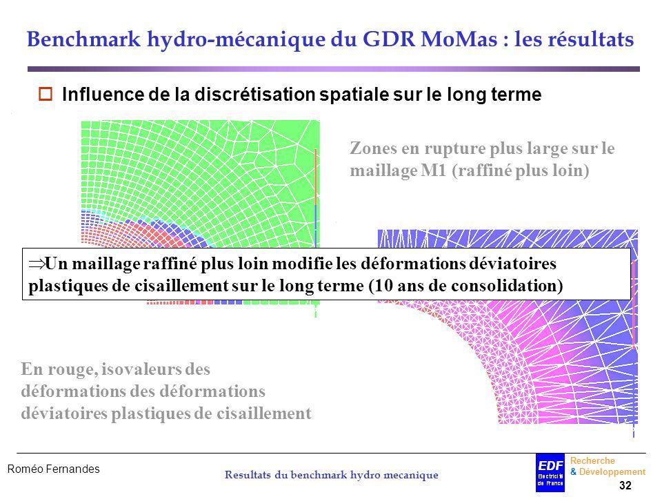 Roméo Fernandes Recherche & Développement 32 Resultats du benchmark hydro mecanique Benchmark hydro-mécanique du GDR MoMas : les résultats Influence d