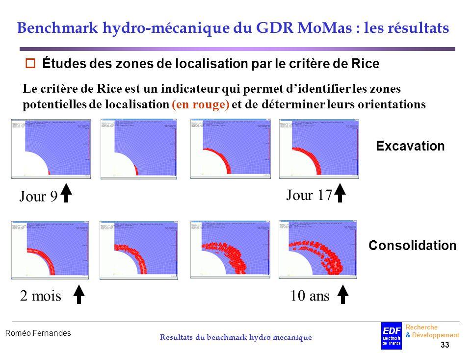 Roméo Fernandes Recherche & Développement 33 Resultats du benchmark hydro mecanique Benchmark hydro-mécanique du GDR MoMas : les résultats Études des