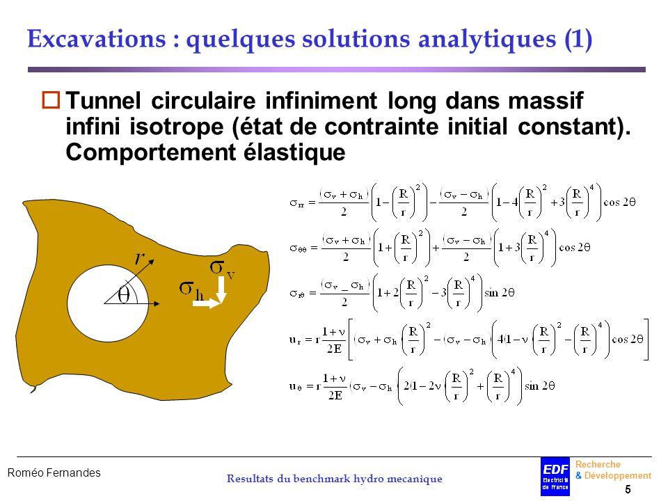Roméo Fernandes Recherche & Développement 5 Resultats du benchmark hydro mecanique Excavations : quelques solutions analytiques (1) Tunnel circulaire
