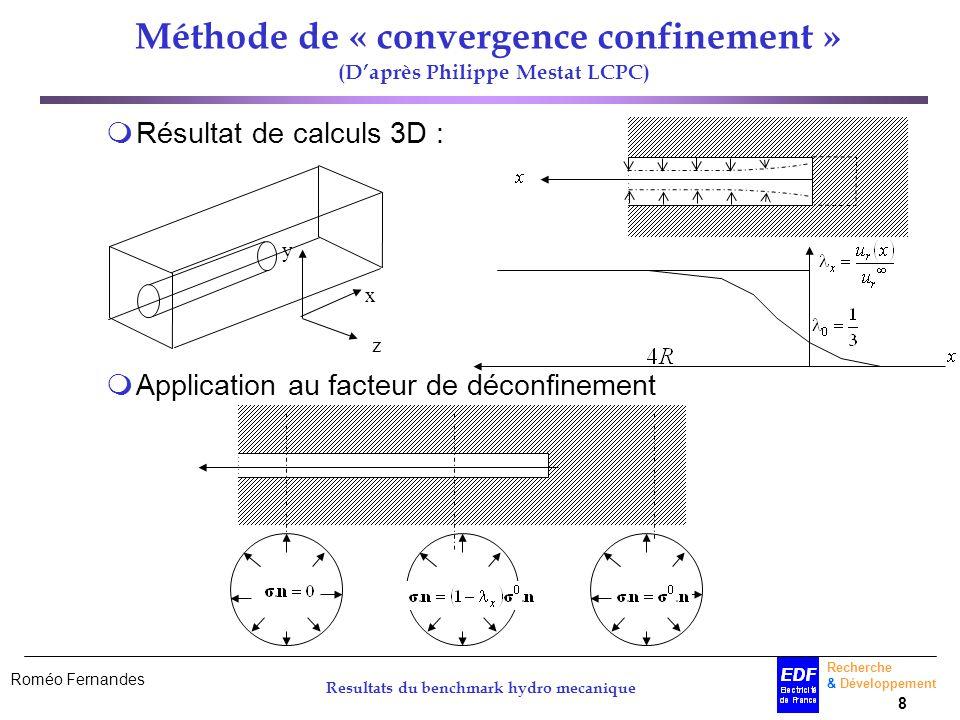 Roméo Fernandes Recherche & Développement 8 Resultats du benchmark hydro mecanique Méthode de « convergence confinement » (Daprès Philippe Mestat LCPC