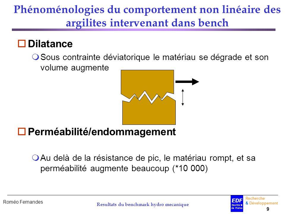 Roméo Fernandes Recherche & Développement 9 Resultats du benchmark hydro mecanique Phénoménologies du comportement non linéaire des argilites interven