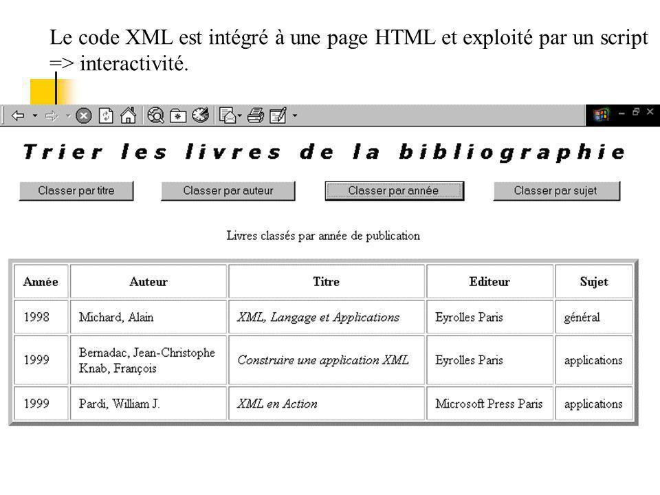 Le code XML est intégré à une page HTML et exploité par un script => interactivité.