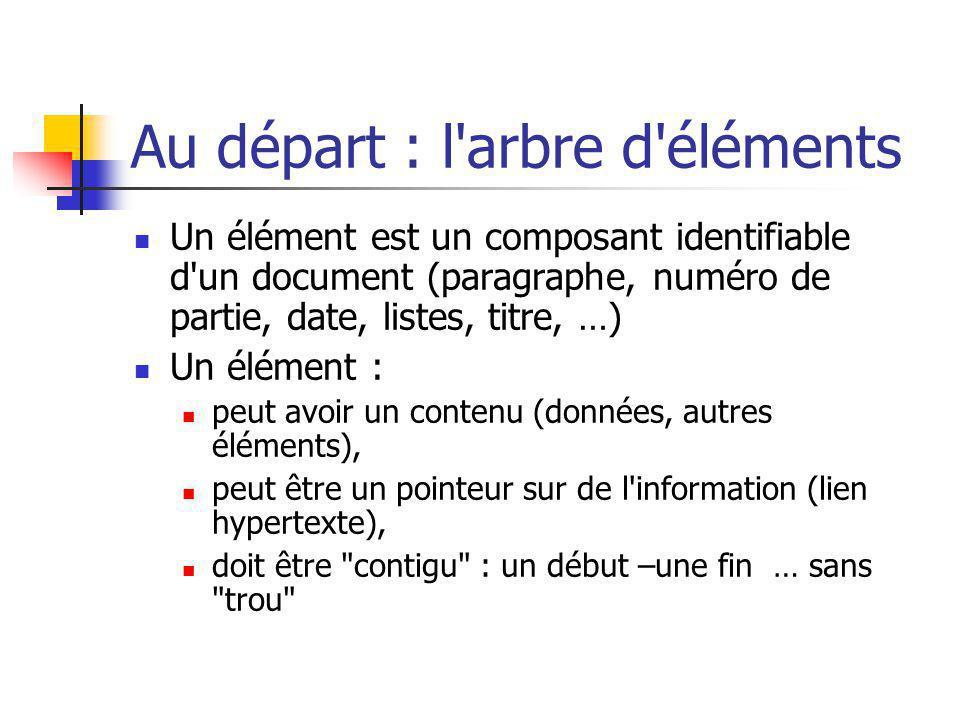 Au départ : l'arbre d'éléments Un élément est un composant identifiable d'un document (paragraphe, numéro de partie, date, listes, titre, …) Un élémen