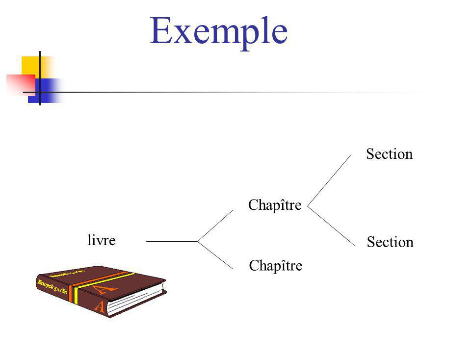 livre Chapître Section Exemple