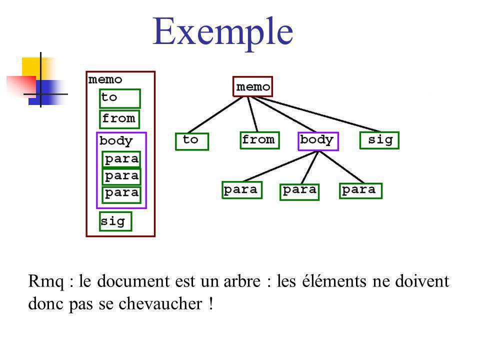 Rmq : le document est un arbre : les éléments ne doivent donc pas se chevaucher !