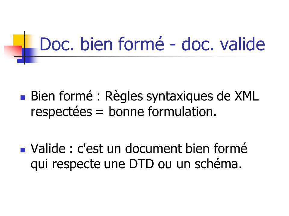 Doc. bien formé - doc. valide Bien formé : Règles syntaxiques de XML respectées = bonne formulation. Valide : c'est un document bien formé qui respect