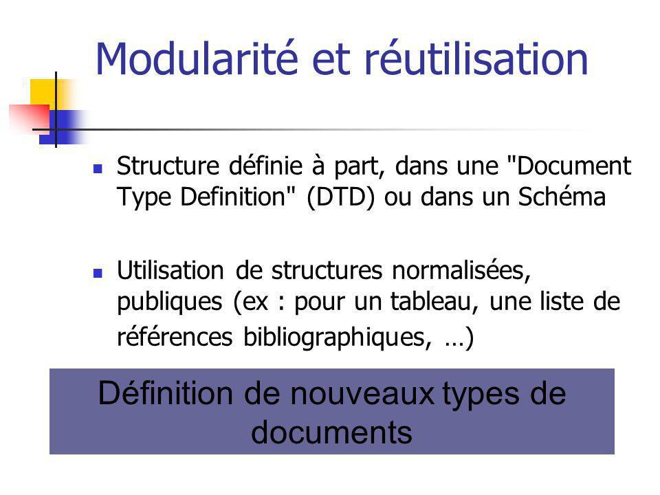 Modularité et réutilisation Structure définie à part, dans une