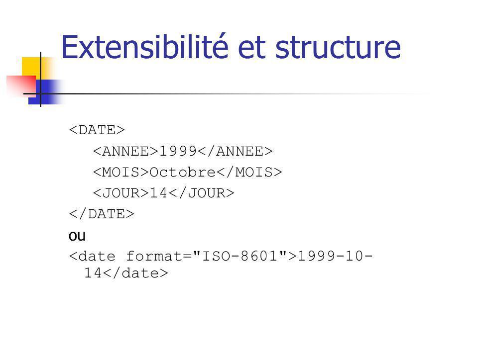 Extensibilité et structure 1999 Octobre 14 ou 1999-10- 14