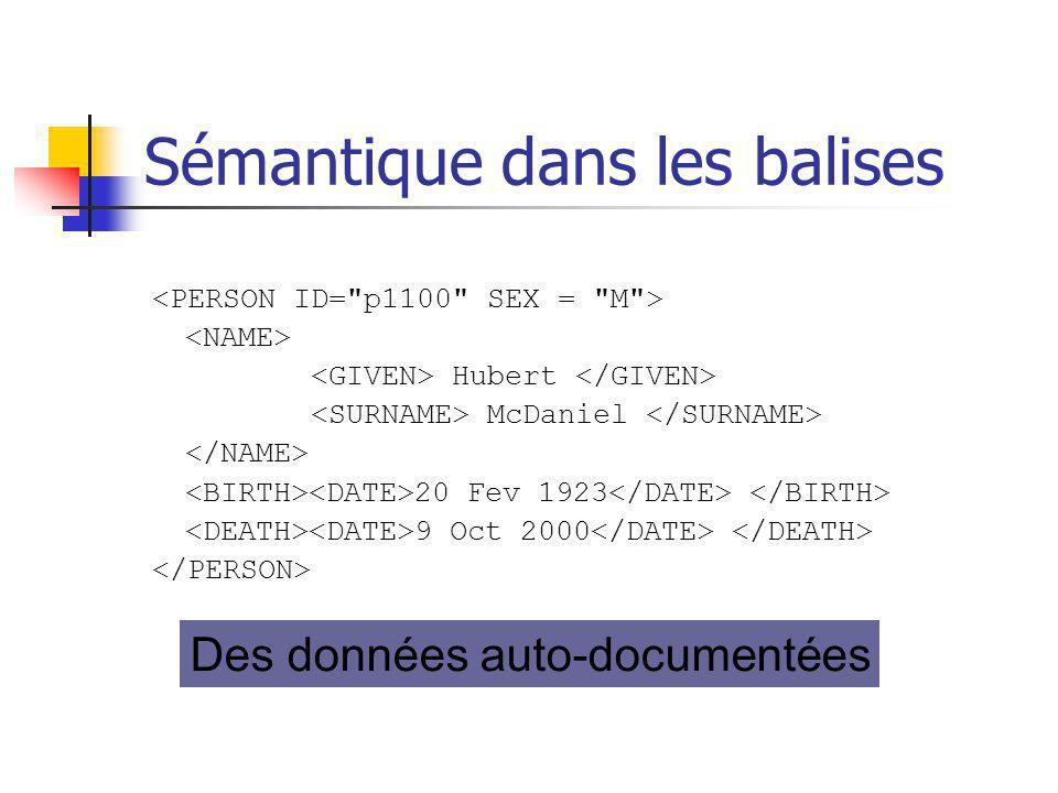 Sémantique dans les balises Hubert McDaniel 20 Fev 1923 9 Oct 2000 Des données auto-documentées