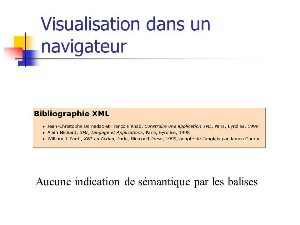 Visualisation dans un navigateur Aucune indication de sémantique par les balises