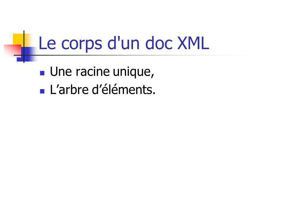 Le corps d'un doc XML Une racine unique, Larbre déléments.