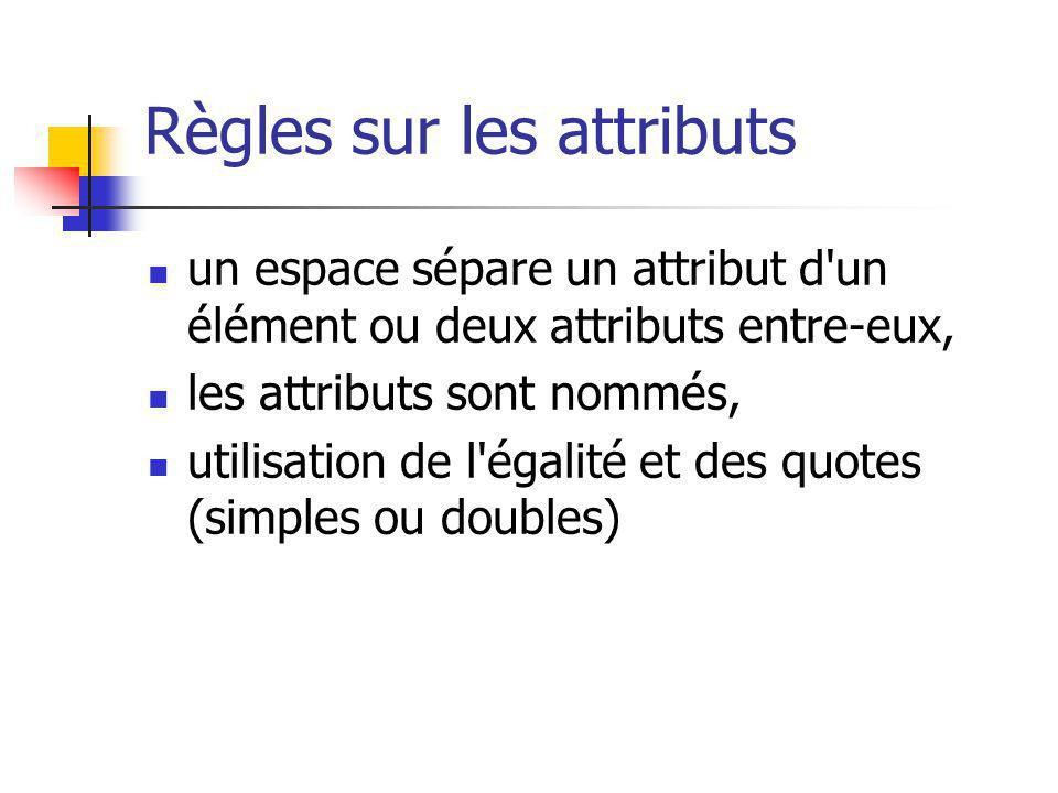 Règles sur les attributs un espace sépare un attribut d'un élément ou deux attributs entre-eux, les attributs sont nommés, utilisation de l'égalité et